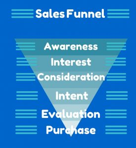 Develop Sales Funnels